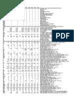 bsim4_table_BW.pdf