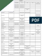 Tabela de Garantias2