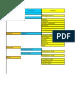 Rencana Website