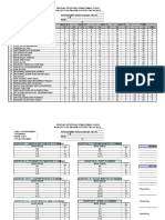 Analisis Item Template Lower Forms2015