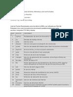 Listado Puertos IANA
