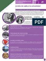 Modelos de Desarrollo de 1985 a La Actualidad