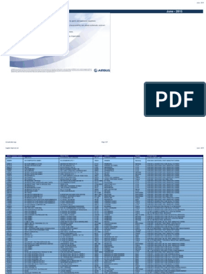 Airbus Approved Suppliers List June2015 Engineering Design