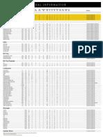 Nyf Nutritional Chart Fries