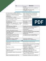 Glosario Certificados y Analíticos