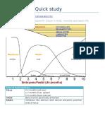 Hematology Quick Study (1)