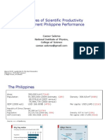 09 Measures of Scientific Productivity and Current Philippine Performance - Dean Caesar a. Saloma