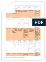 MODOS DE PRODUCCION2.docx