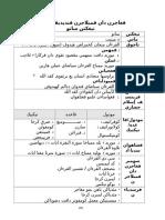 (1) Al-Quran Menjana Kecemerlangan Hidup (Capitol).doc