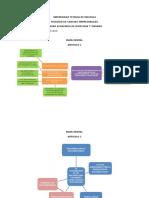 Mapa Mental Sotenibilidad Del Business