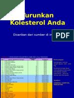 Informasi Tentang Kolesterol