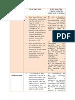 Cuadro de análisis de práctica docente