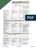 Work Status Report Format