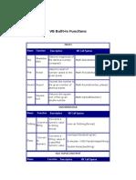 VB Built in Functions