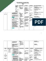 Scheme of Work Form 1 English