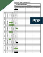 Planificacion Anual Ela 2014-2015