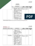 CPG - Permit List