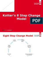 Kotter 8step Change Model