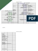 CT Mechanical Calculations
