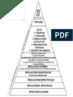 Pirâmide de Kelsen