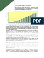 Análisis de La Fijación Del Subsidio Del Gas en Ecuador