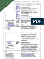Year 10 scheme of work.docx