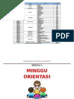 RPT prasekolah negeri pahang 2015