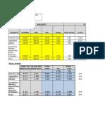 Analisis de Costos - Udla - Enero 2016