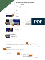 Equipo 5 - Diagrama de Comunicación [Errores]
