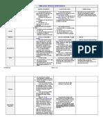 Tabelas de Beneficio2