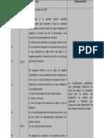 Diario de Campo Jose Carlos Lara v , Trabajo Docente. Diciembre
