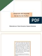 DESARROLLO DEL LEGUAJE 0-8 años.docx