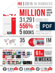 Bookouture 2015 Results Infographic
