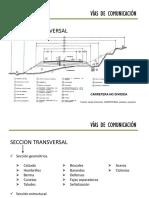 Vias 11 - Seccion Transversal