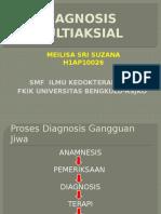 Diagnosis Multiaksial Eca