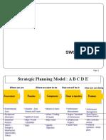 3 - SWOT Analysis