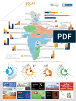 India Solar Map 2015 Final