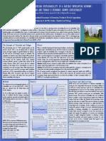 economic sustainability poster
