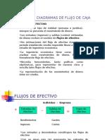 Simbolos y Diagramas de Flujo de Caja
