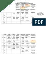 Horario Examenes i Quimestre La Merced 2015 - 2016