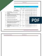Caso 4 Tabla de Actividades Diagrama CPM-PERT