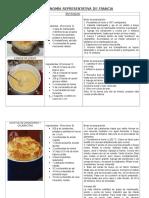 Gastronomía Representativa de Francia