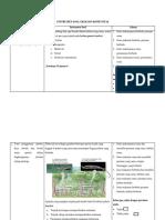 lampiran 2 SOAL KOMUNITAS EKOLOGI.pdf