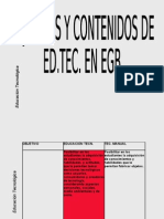 a Presentación etecnologica 31 de marzo