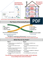 ppt 2 page