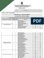 Resultado Final Edital 253 Cabedelo Homologado Pelo Edital 311