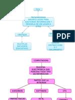 Mapa Mental de Las Tics y de La Computadora y Sus Partes