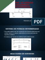 SISTEMAS  DE FUERZAS ESTATICAMENTE INDETERMINADOS.pptx