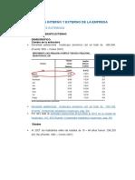 Análisis Interno y Externo de La Empresa - Backus