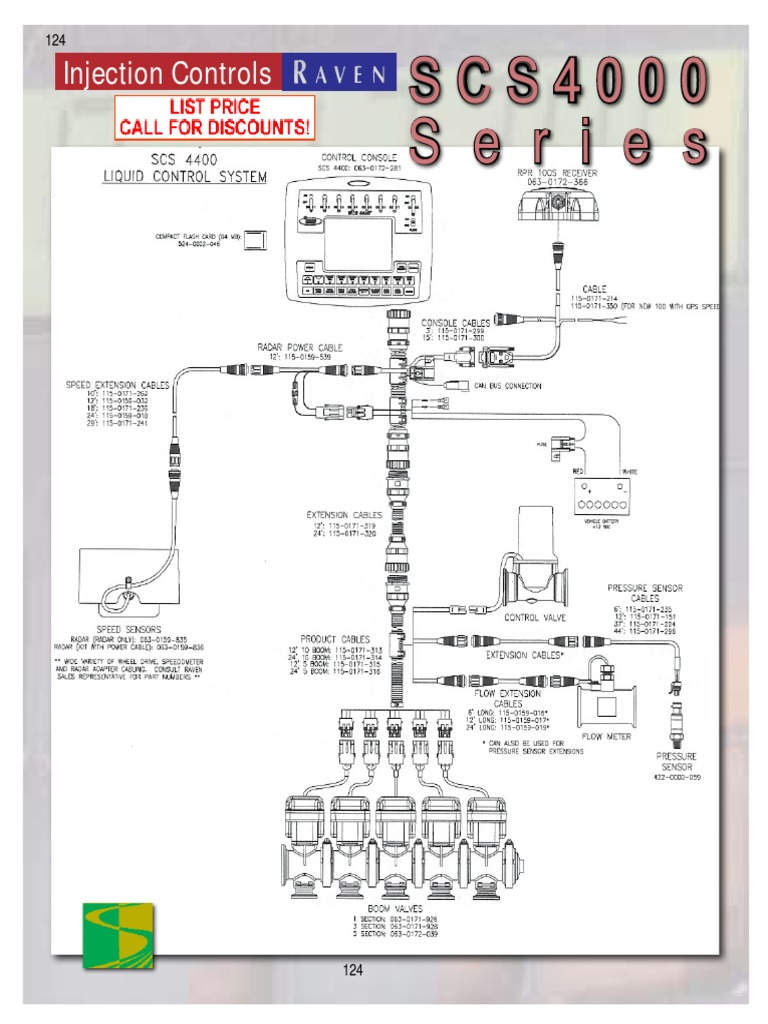 Raven 4400 Wiring Diagram Libraries Scs Diagramsraven Seria 4000 124 128 Flow Measurement Equipment Old Furnace